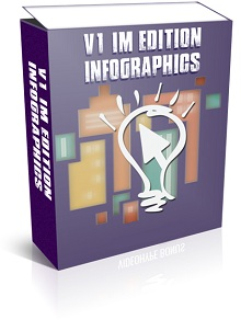 V1 IM Edition Infographics
